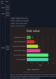 Pc Building Simulator Compare Ssd And Hdd For Installing