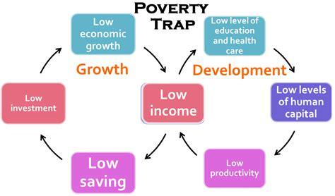 economic growth  poverty