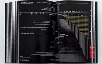 Pentagram Atlas Firm Infographic Architectural Aecom Evolution
