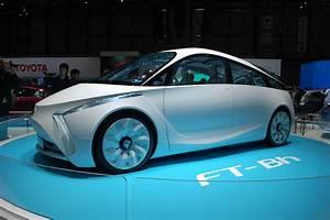 Bh Automobile : want 125 mpg cars be prepared for change ~ Gottalentnigeria.com Avis de Voitures