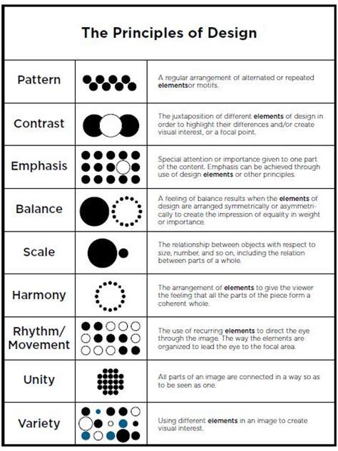 principles of design principles of design introduction iridian