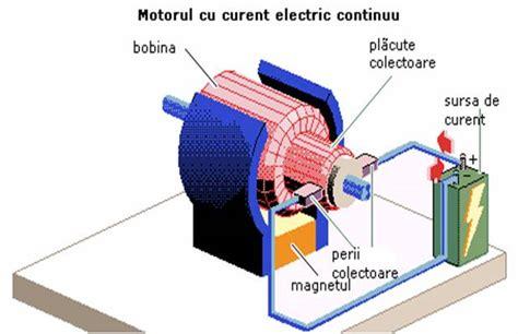 Motoare Electrice Curent Continuu by Motorul Electric Cu Curent Continuu