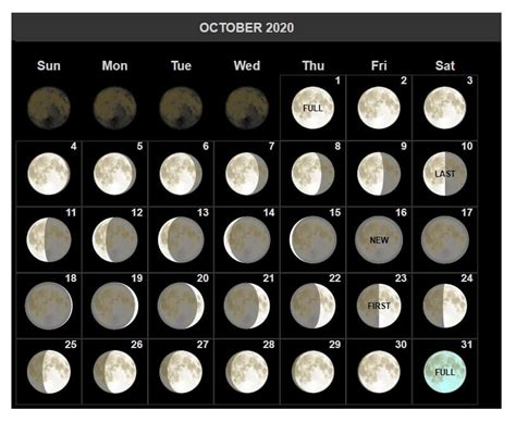 october  moon phases calendar  moon  full moon