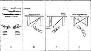 lhsconstruction floor framing
