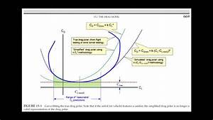 Aircraft Design Tutorial  Constraint Diagram - Part 2 Of 3