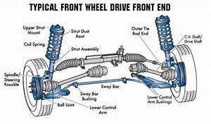 Steering Suspension Alignments Davenport Moline IL