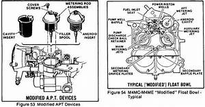 How To Rebuild A Rochester Quadrajet 4mv Carburetor