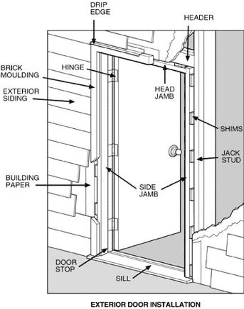 exterior door installation impressive front door installation of installing