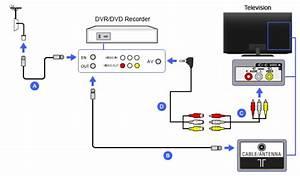 Composite With 4 Pole Mini-plug Rca Conversion Cable   Dvd Recorder