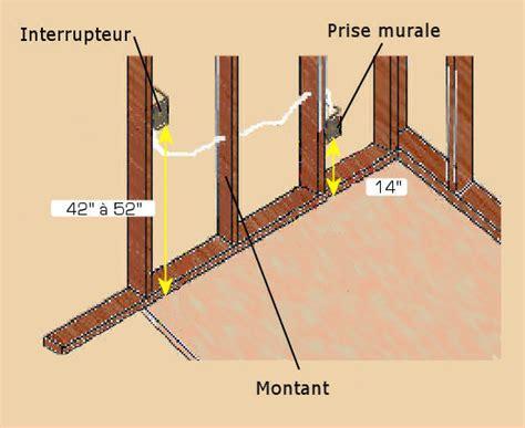 Hauteur Interrupteur Quebec