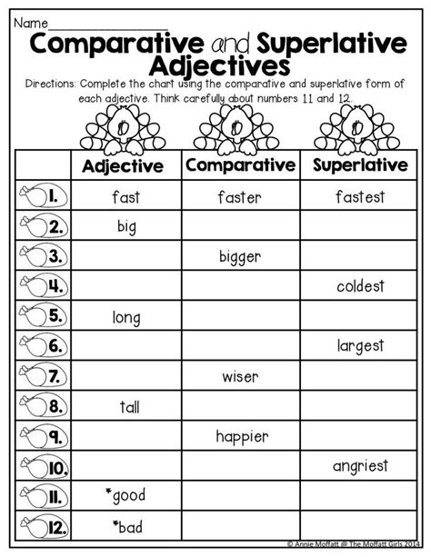 Comparative And Superlative Adjectives! Tons Of Great Printables For 2nd Grade! Tutoring