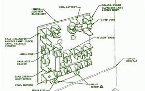1957 Chevy Bel Air Fuse Box