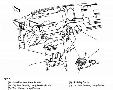 Chevy Tahoe Fuse Box Diagram Furthermore