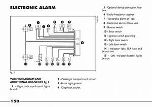 Fiat Barchetta Owners Manual By Renato Grelloni