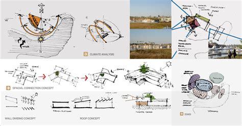 Conceptual Thinking Sketches / Diagrams