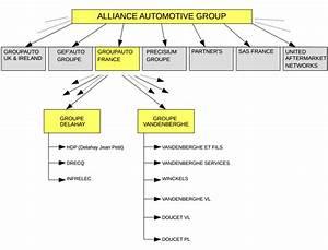 Negoce Auto Arras : groupe delahay le groupe ~ Medecine-chirurgie-esthetiques.com Avis de Voitures