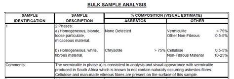 understanding  asbestos test report home improvement