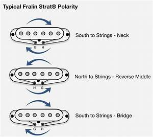 Fralin Pickups  What U2019s The Deal With Pickup Polarity  An