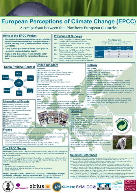 poster european perceptions  climate change epcc