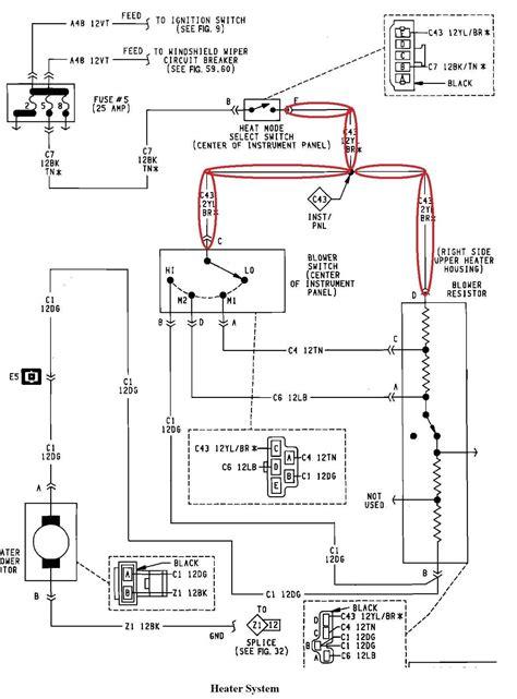 collection of 36 volt ez go golf cart wiring diagram sle