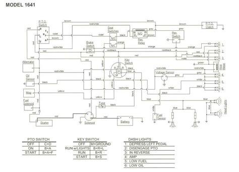 cub cadet wiring diagram fuse box and wiring diagram