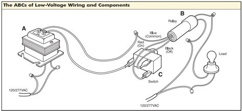 flip   relay     light  voltage lighting  control systems