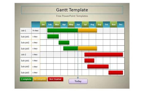 microsoft office excel gantt chart template