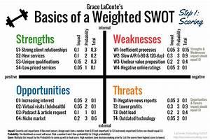 How Do I Make A Weighted Swot Diagram   Video   U2013 Laconte