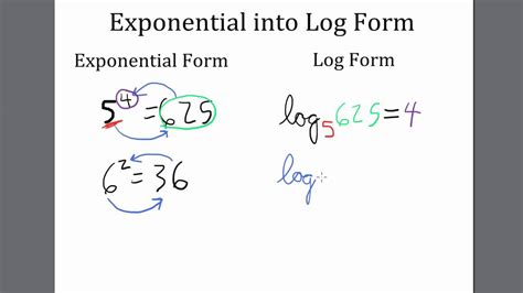 exponential form  log form ti  calculator logarithms