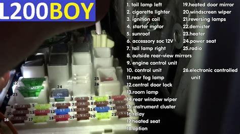 mitsubishi l200 fuse box diagram description engine place fuse