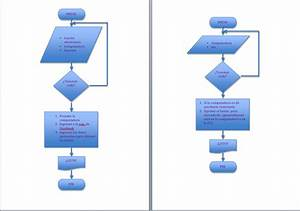 Diagramas De Flujos