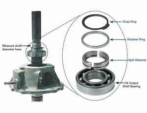 Sonnax Transfer Case Split Ring Retainer