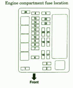 Mitsubishi Fuse Box Diagram Misubishi