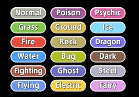 All Moves For Each Pokemon Type (fire, Water...) In