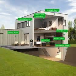 smart home interior design smart home sakab designs