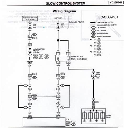 Renault Trafic Glow Wiring Diagram by Nissan Terrano Wiring Diagram