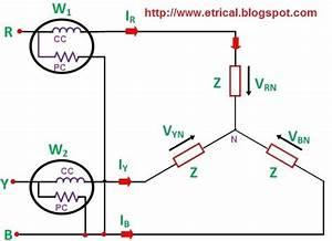 Two Wattmeter Method