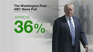 Trump Tweets On Approval Ratings - YouTube