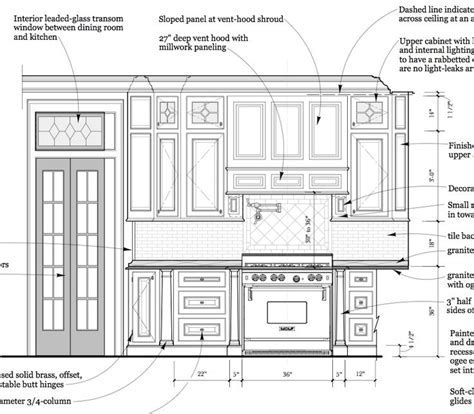interior elevations and millwork   Architecture