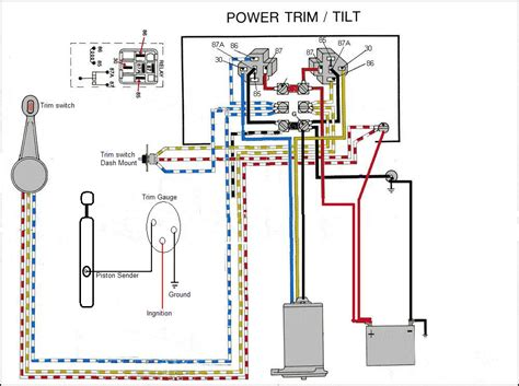 Johnson Trim Tilt Wiring Question Page
