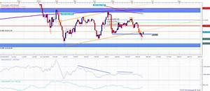 Nikkei 225 Technical Analysis: Index Reacting to Prior Levels