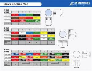Stepper Motor Code