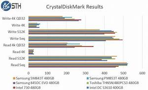 Samsung PM853T 480GB SSD Quick Benchmarks