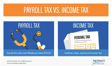 How Are Payroll Taxes Different From Personal Income Taxes?. How To Setup Windows Media Center. Prepaid Sim Card Vancouver Orange Oil Termite. Web Application Security Training. Culinary Art Schools In Atlanta. Disability Attorney Miami Colleges In Austin. Varnish Web Accelerator At&t Uverse Promo Code. Major Depression Diagnosis Get An 800 Number. Distribution Channel Management