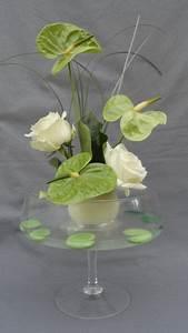 Floraux : définition de FLORAL2, ALE, AUX , adj.