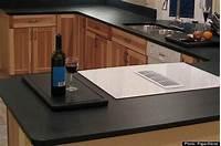 kitchen counter materials Five Green Kitchen Countertops   HuffPost Life