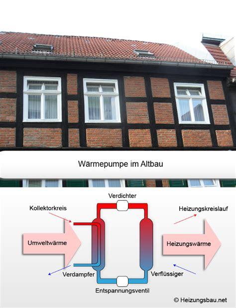Kosten Neue Wasserleitungen Altbau by Kosten Neue Wasserleitungen Altbau Altbausanierung M