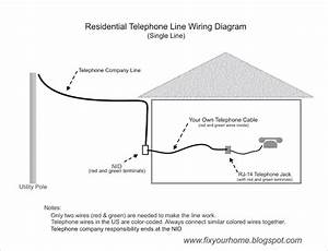 For A New Telephone Wiring Diagram For Installation