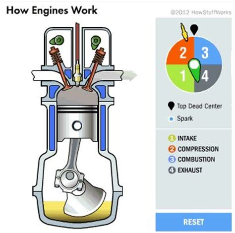 How Engine Work Stroke Bike Pinterest