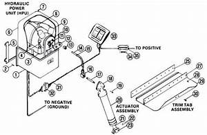Sea Ray Wiring Diagram